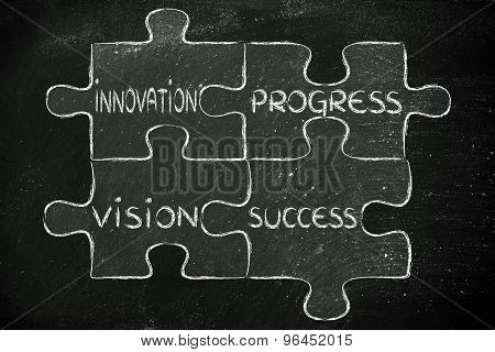 Business Mission Jigsaw Puzzle: Innovation, Progress, Vision, Success