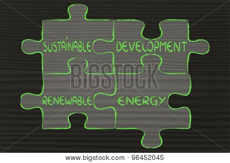 Environmental Awareness Puzzle: Sustainable Development And Renewable Energy
