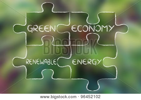 Environmental Awareness Puzzle: Green Economy And Renewable Energy