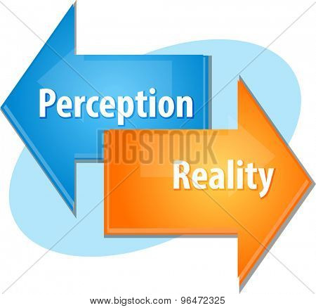 Business strategy concept infographic diagram illustration of Perception Reality point of view