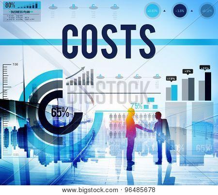 Cost Finance Economic Income Profit Concept