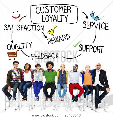 concept of customer loyalty Decision analyst's customer loyalty simulator™ predicts future market outcomes as a function of rational and emotional perceptions of the brand.