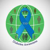 Illustration Of Diabetes Awareness, World Diabetes Day Is Celebrated Globally On November 14 To Rais poster