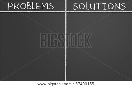 Problems And Solutions List