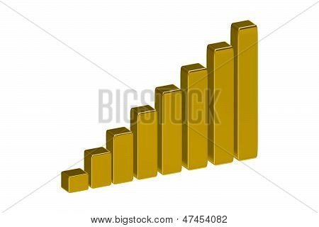 Gold Growth Chart