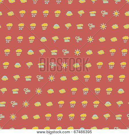 Wheather pattern.