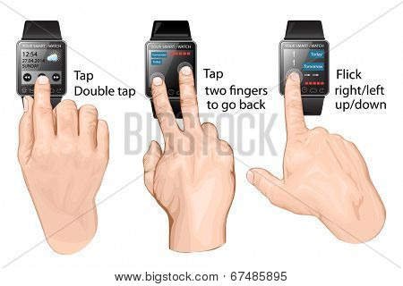 Set of multi-touch gestures for smart-watch. Tap, flick,  two fingers to go back. Vector illustration.