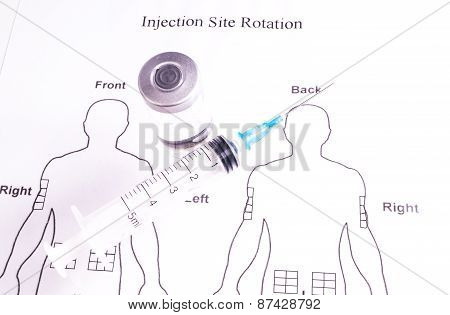 Syringe, Vials, Diabetes Injection Rotation