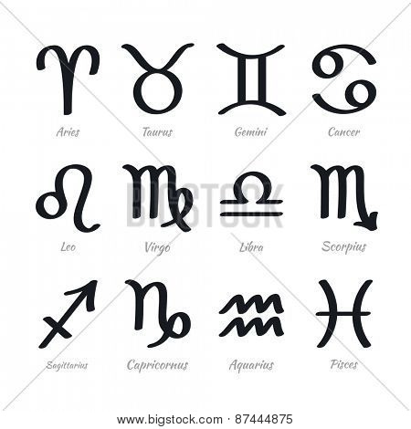 Zodiac icons. Set of zodiac signs with latin names