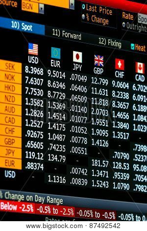 Financial monitor of currencies cross rates