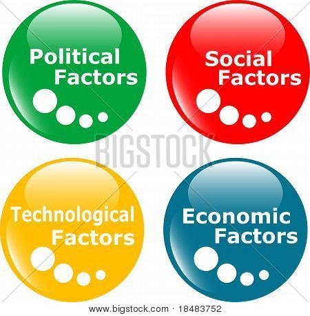 button PEST analysis concept icon