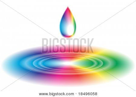 Vector - Rainbow liquid forming a wave ripple. No gradient mesh used.