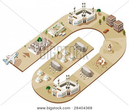 Route of Hajj. Vector illustration, description is here http://j.mp/ihram