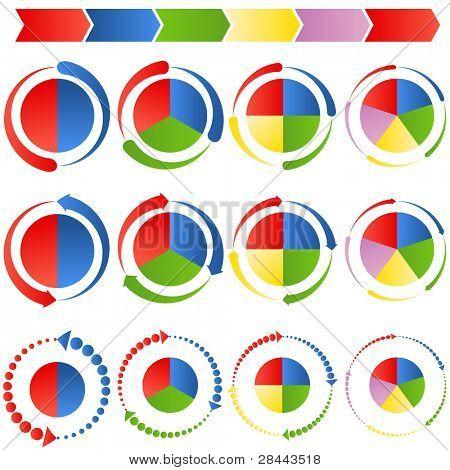 An image of a process arrow pie charts.