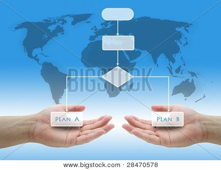 Decision Tree Diagram in Hand for Business Risk Plan Concept