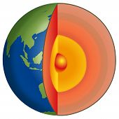 foto of outer core  - earth strata - JPG