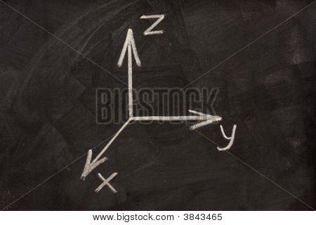 Cartesian Coordinate System On Blackboard