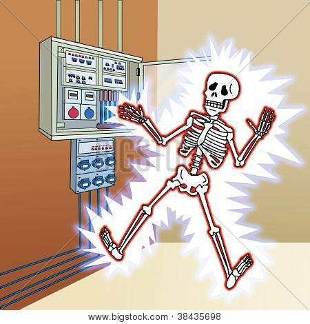 SKELETON WITH ELECTRIC SHOCK THE CONTROL PANEL