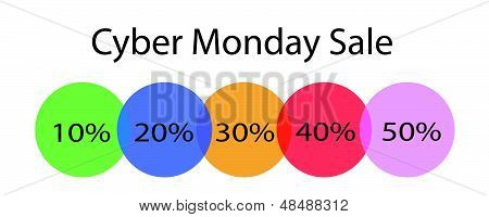 Cyber Monday Percentage Banner With Percentages Discount Label