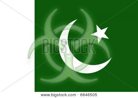 Flag Of Pakistan Health Warning