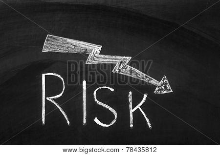 Risk Graph