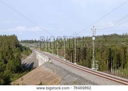 The Bothnia Line Nyland to Umea.