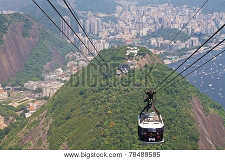 From Above Rio