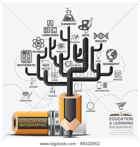 Education And Learning Step Infographic With Tree Pencil Lead Subject Diagram