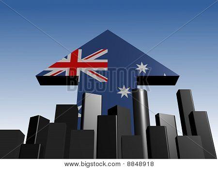 Skyline And Australia Flag arrow