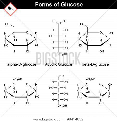 Structural Chemical Formula And Model Of Glucose