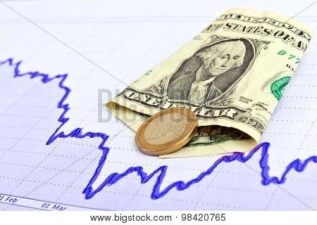 Stock market graph with 1 dollar banknote and euro coin