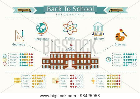 Education school vector infographic