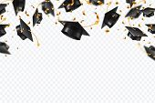 Graduation Caps Confetti. Flying Students Hats With Golden Ribbons Isolated. University, College Sch poster