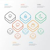 Climate Icons Line Style Set With Thermometer, Breeze, Humidity And Other Drizzle Elements. Isolated poster