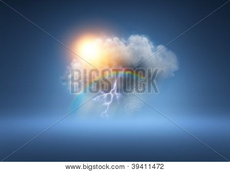 All Weather Cloud - A cloud with lots of weather elements!