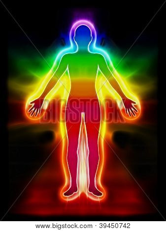 Chakras Aura de energia