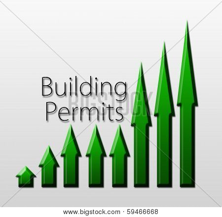 Chart Illustrating Building Permits Growth
