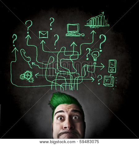 technological brain