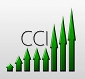 stock photo of macroeconomics  - Chart illustrating CCI growth macroeconomic indicator concept - JPG