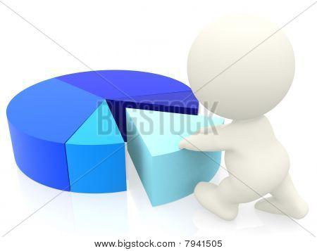3D Person mit einem Kreisdiagramm