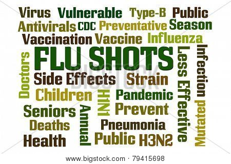 Flu Shots word cloud on white background.