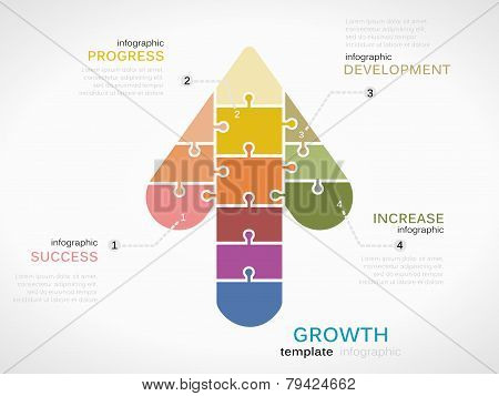 Growth symbol