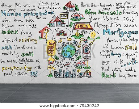 Home Sales Consept Drawing On Wall