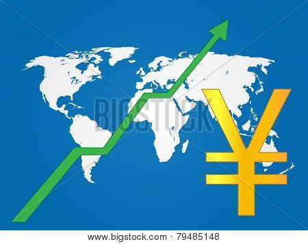 Global Economy Growth Yen