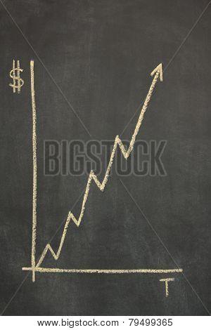 Graph On A Chalkboard
