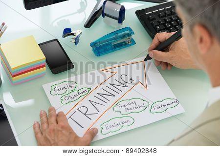 Businessman Planning Training Strategy