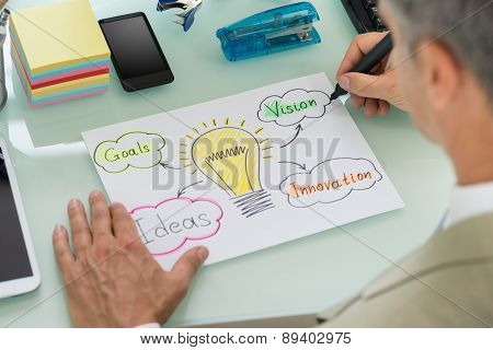 Businessman Planning Business Strategy