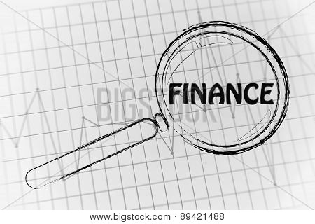 Finance, Magnifying Glass Focusing On Business Performance Graph