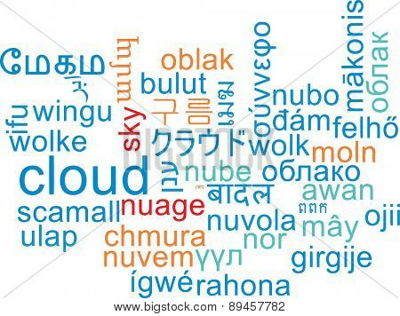 Background concept wordcloud multilanguage international many language illustration of cloud