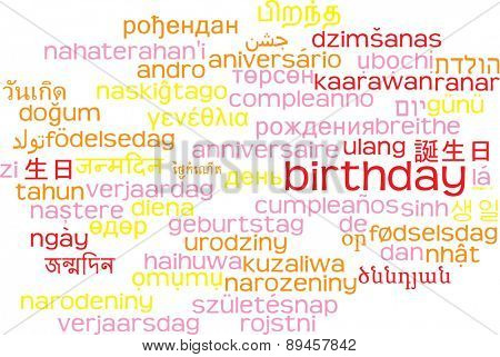 Background concept wordcloud multilanguage international many language illustration of birthday